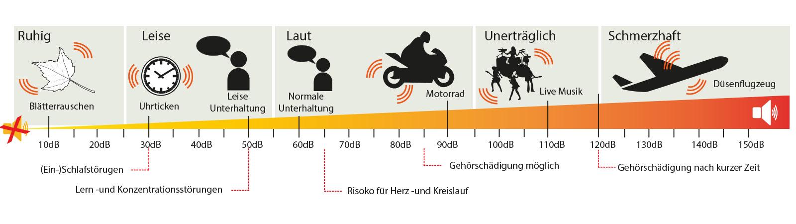 http://www.kleinheider-hoersysteme.de/data/media/kopfabbildungen/abb_header10.jpg
